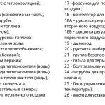 СЕТ-32Р_3