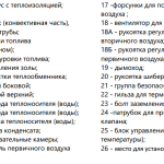 СЕТ-40Р_3
