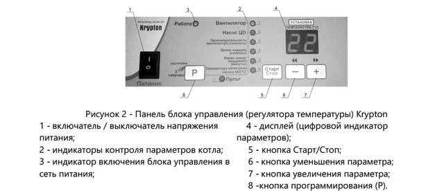 СЕТ-40Р_7
