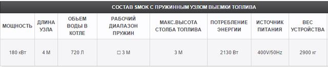 SMOK с чугунной горелкой 180 кВт_3
