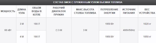 SMOK с чугунной горелкой 60 кВт_3