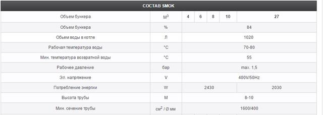 SMOK с керамической горелкой 240 кВт_2