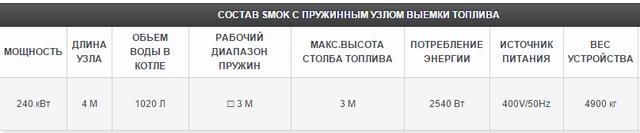 SMOK с керамической горелкой 240 кВт_3