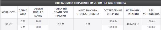 SMOK с керамической горелкой 30 кВт_3