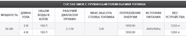 SMOK с керамической горелкой 50 кВт_3